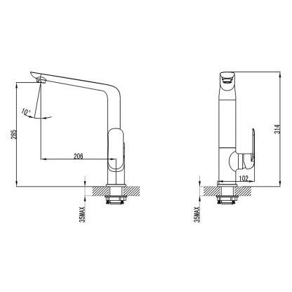 RG Sink Mixer